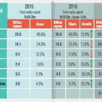 Cost cuts in media | Pakistan Press Foundation (PPF)